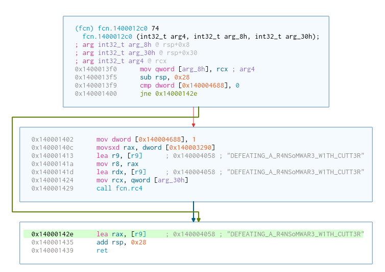decrypt_key2 function in Cutter